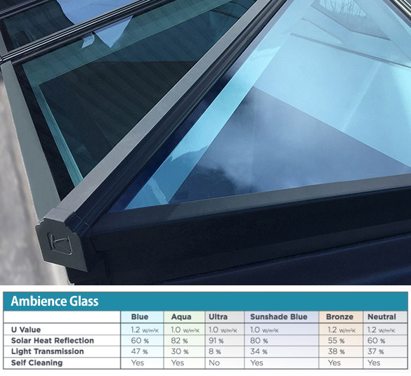 glass option korniche